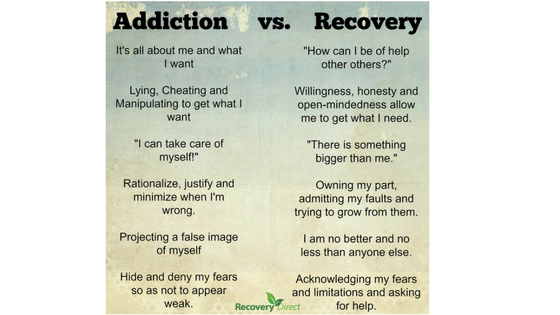 Addiction | Recovery from Addiction | Alcoholism | Recovery Direct