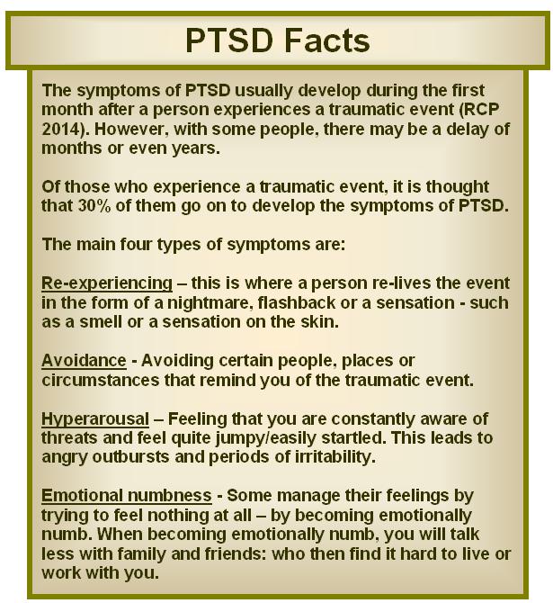 PTSD Symptoms | Anxiety | Depression